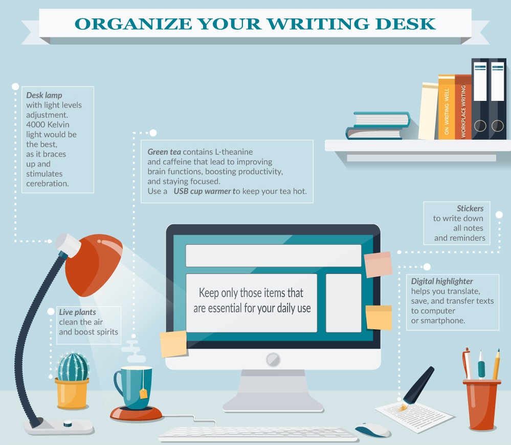 workplace writing Welcome to the companion website for workplace writing: planning, packaging, and perfecting communication welcome to the companion website to accompany workplace.
