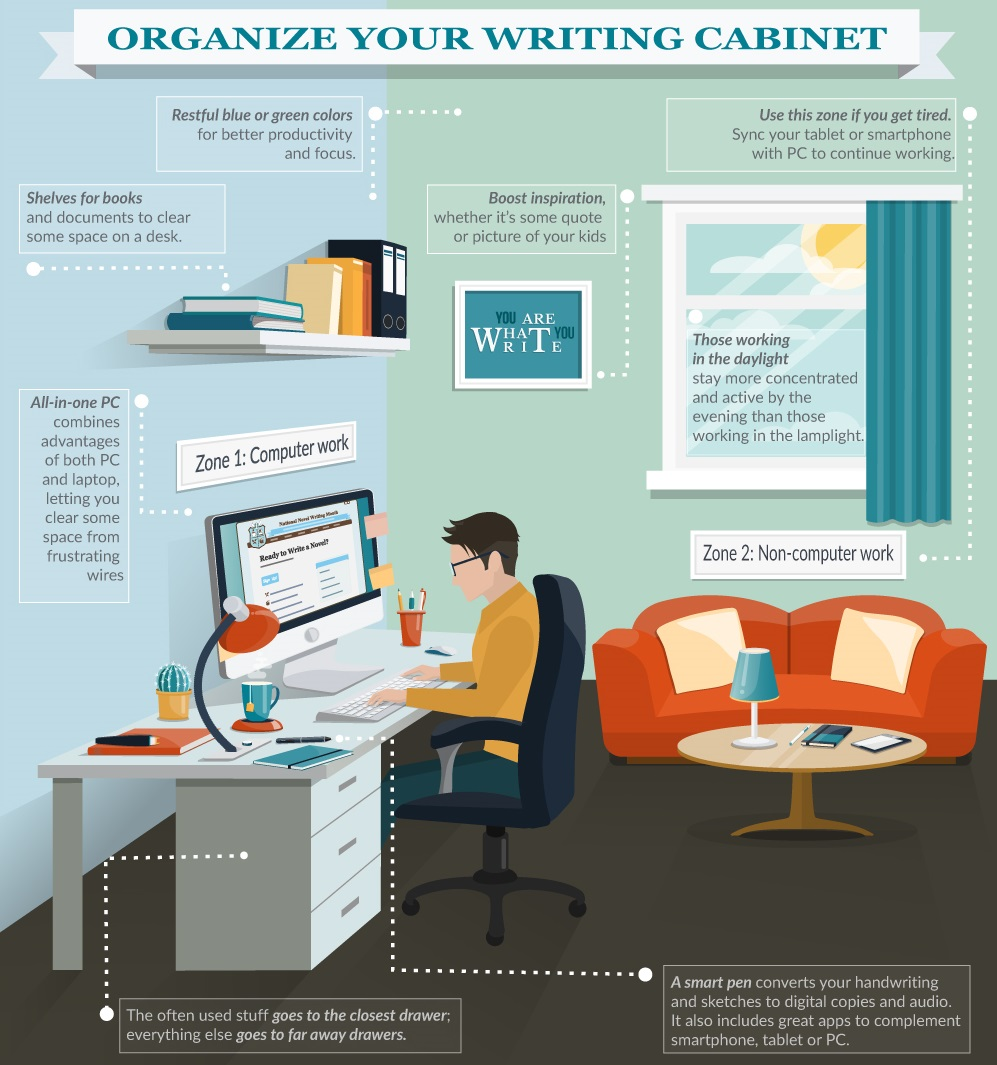 A Step By Step Guide For Home Workplace Organization